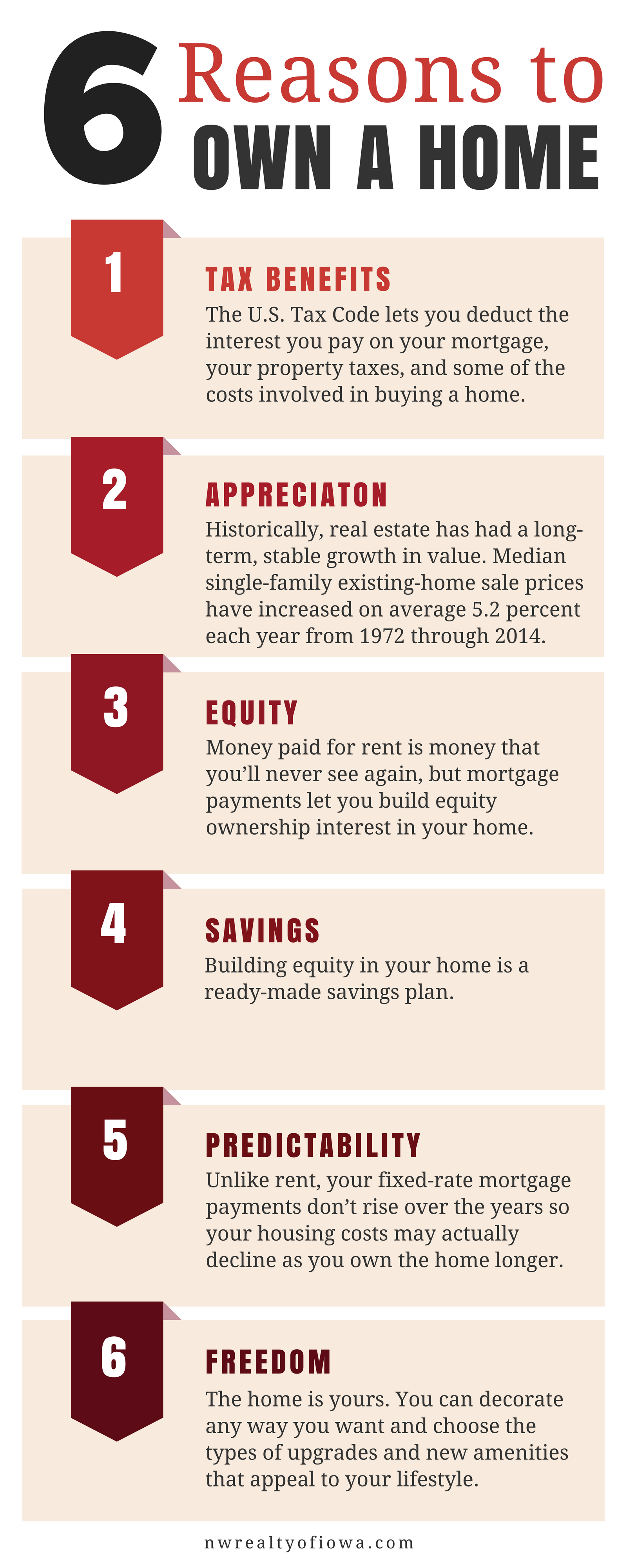 6 Reasons to Own a Home | Northwest Realty of Iowa
